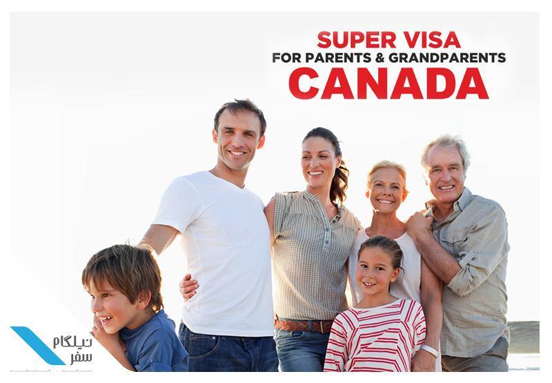 هزینه ویزای توریستی کانادا چقدر است؟