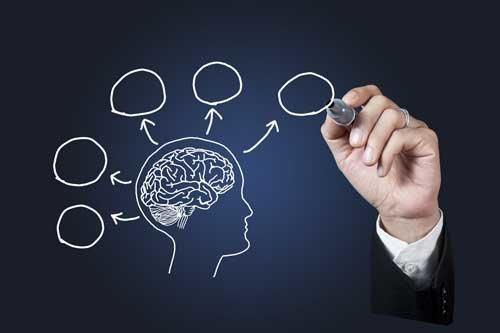 راه اندازی سامانه خود ارزیابی شرایط روانشناختی در بحران ویروس کرونا